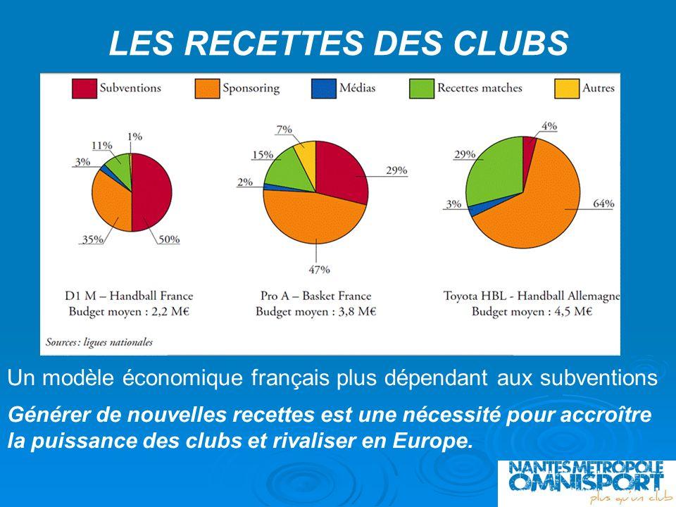 LES RECETTES DES CLUBS Un modèle économique français plus dépendant aux subventions.