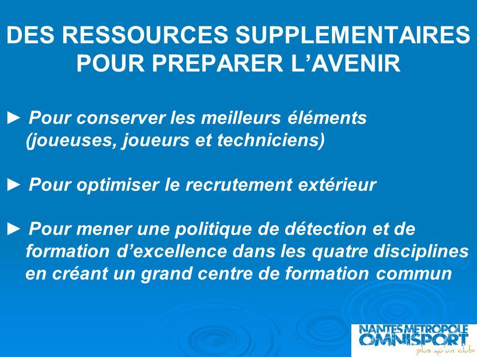 DES RESSOURCES SUPPLEMENTAIRES POUR PREPARER L'AVENIR