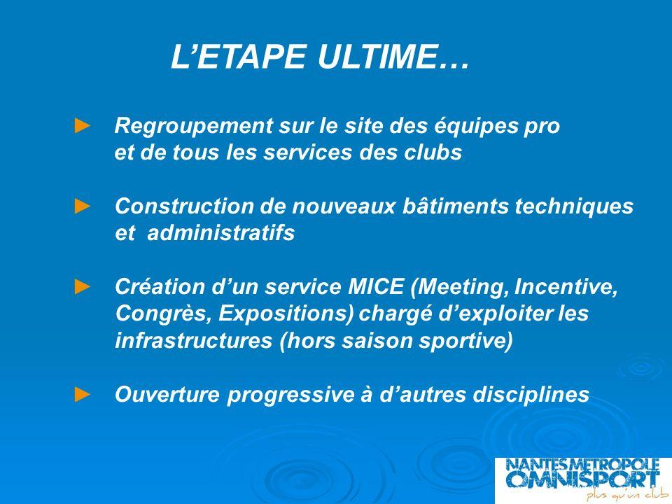 L'ETAPE ULTIME… ► Regroupement sur le site des équipes pro