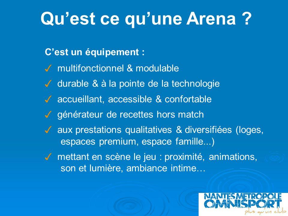 Qu'est ce qu'une Arena C'est un équipement :