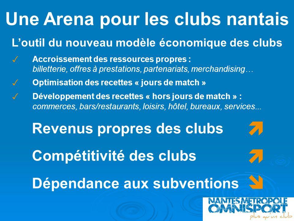    Une Arena pour les clubs nantais Revenus propres des clubs