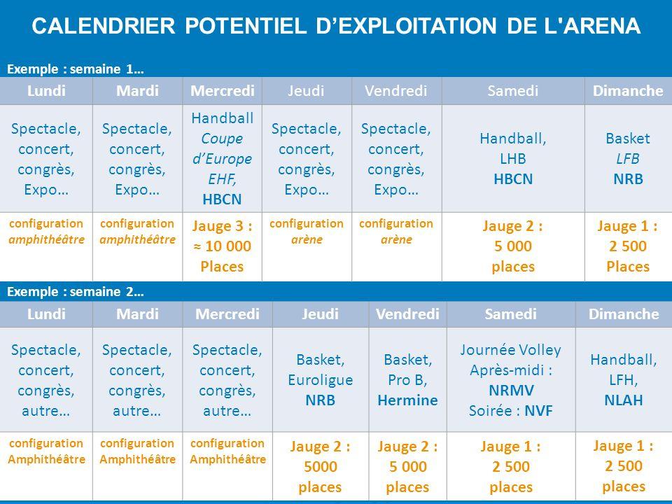 CALENDRIER POTENTIEL D'EXPLOITATION DE L ARENA