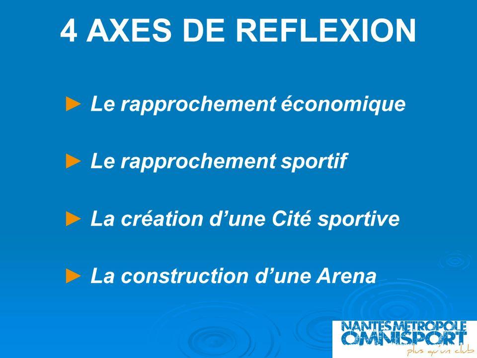 4 AXES DE REFLEXION ► Le rapprochement économique