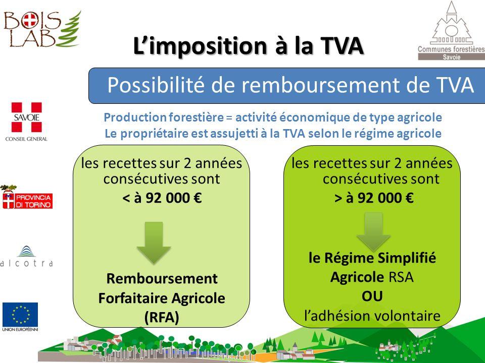 Le propriétaire est assujetti à la TVA selon le régime agricole