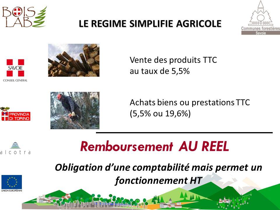 Remboursement AU REEL LE REGIME SIMPLIFIE AGRICOLE