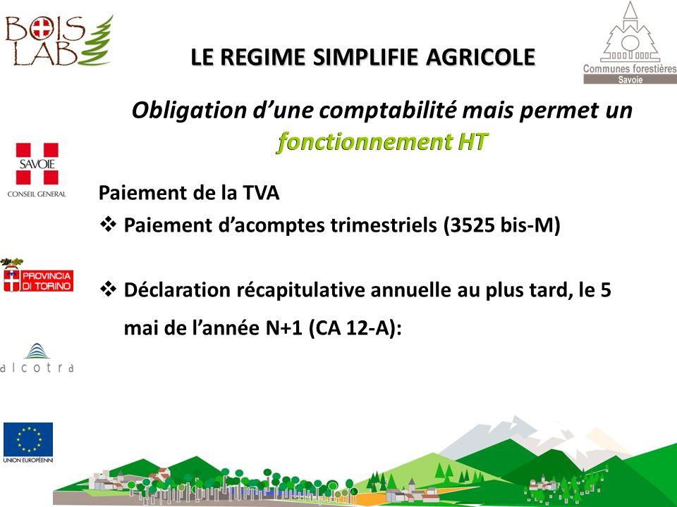 LE REGIME SIMPLIFIE AGRICOLE