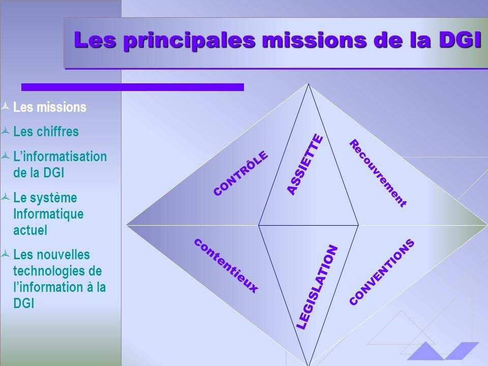 Les principales missions de la DGI