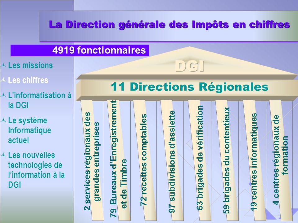 La Direction générale des Impôts en chiffres