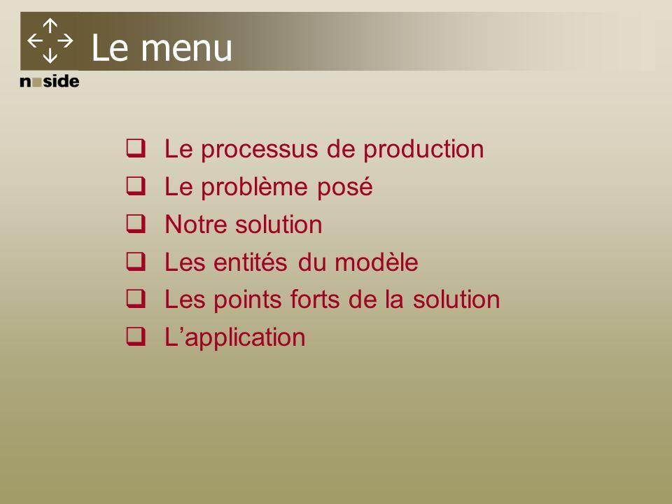 Le menu Le processus de production Le problème posé Notre solution