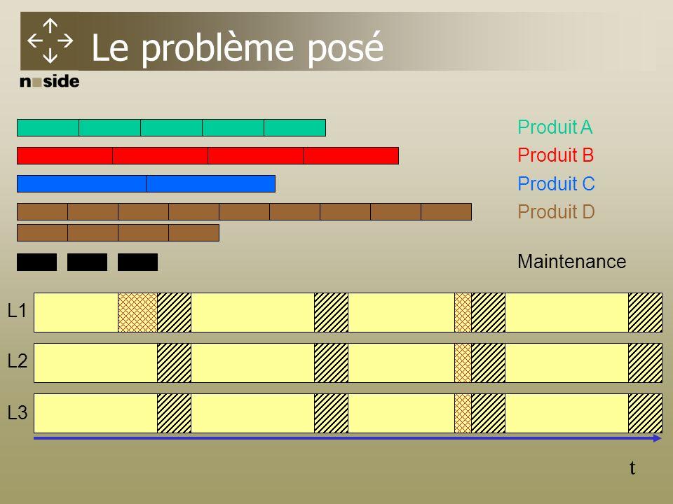 Le problème posé t Produit A Produit B Produit C Produit D Maintenance