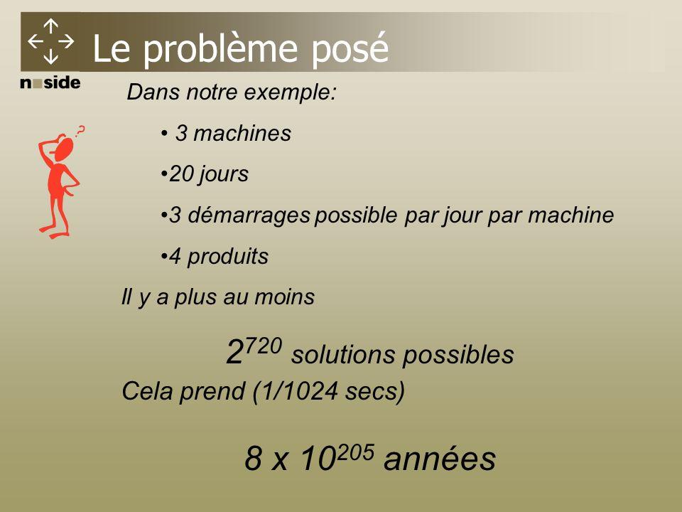 Le problème posé Cela prend (1/1024 secs) 2720 solutions possibles