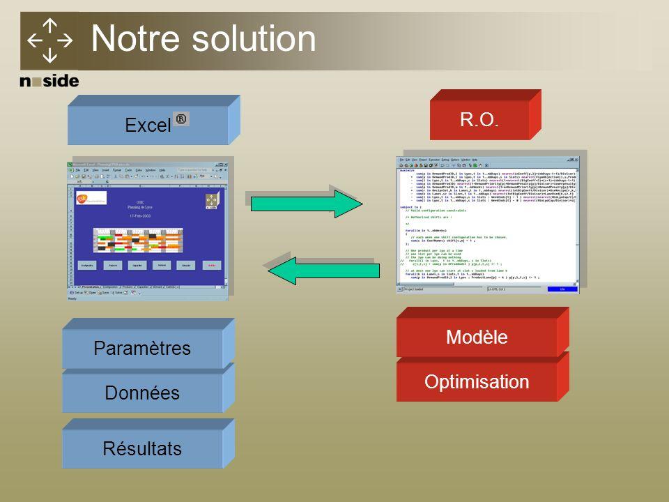 Notre solution R.O. Excel Modèle Paramètres Optimisation Données