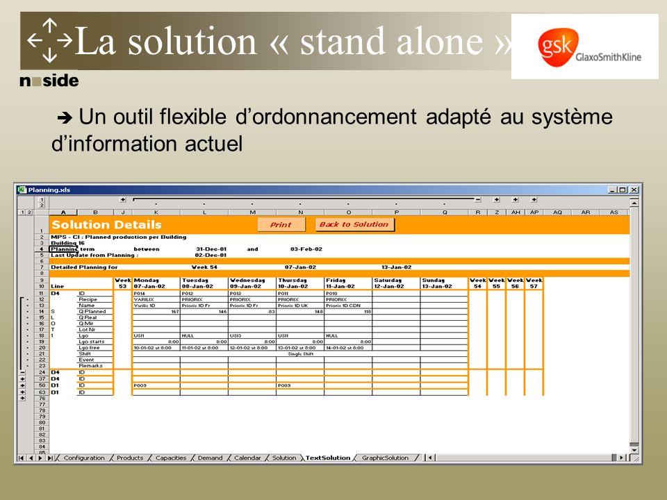 La solution « stand alone »