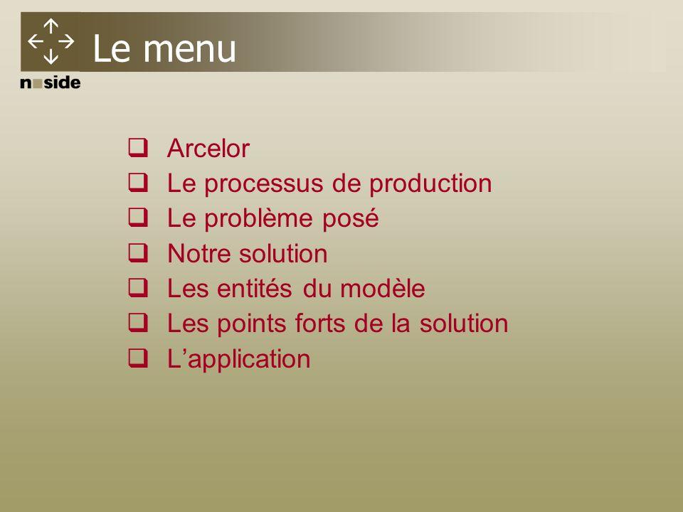 Le menu Arcelor Le processus de production Le problème posé