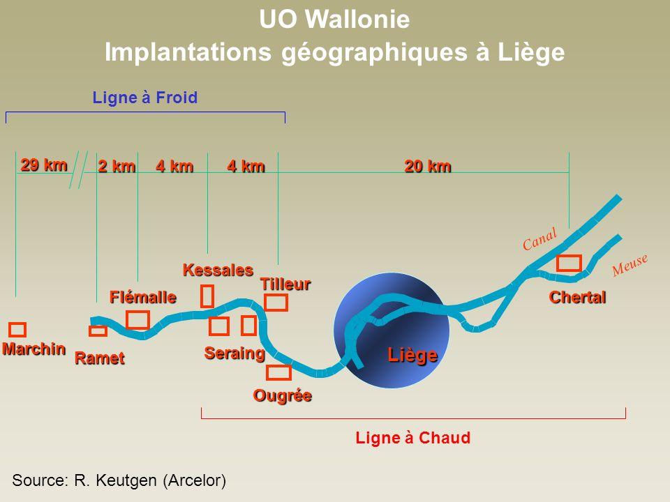 Implantations géographiques à Liège