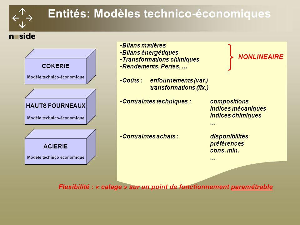 Entités: Modèles technico-économiques