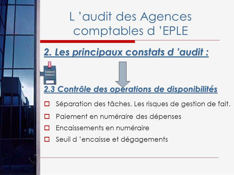 L 'audit des Agences comptables d 'EPLE