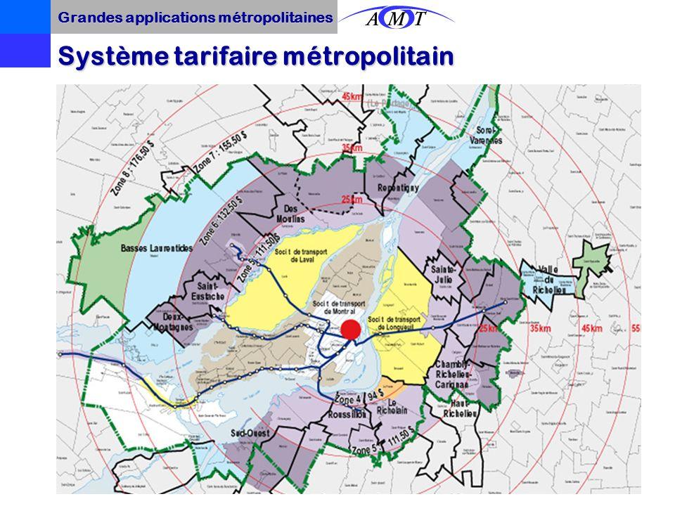 Grandes applications métropolitaines Système tarifaire métropolitain