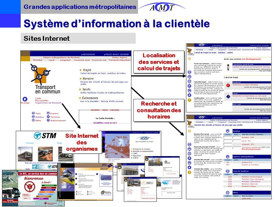 Grandes applications métropolitaines Système d'information à la clientèle