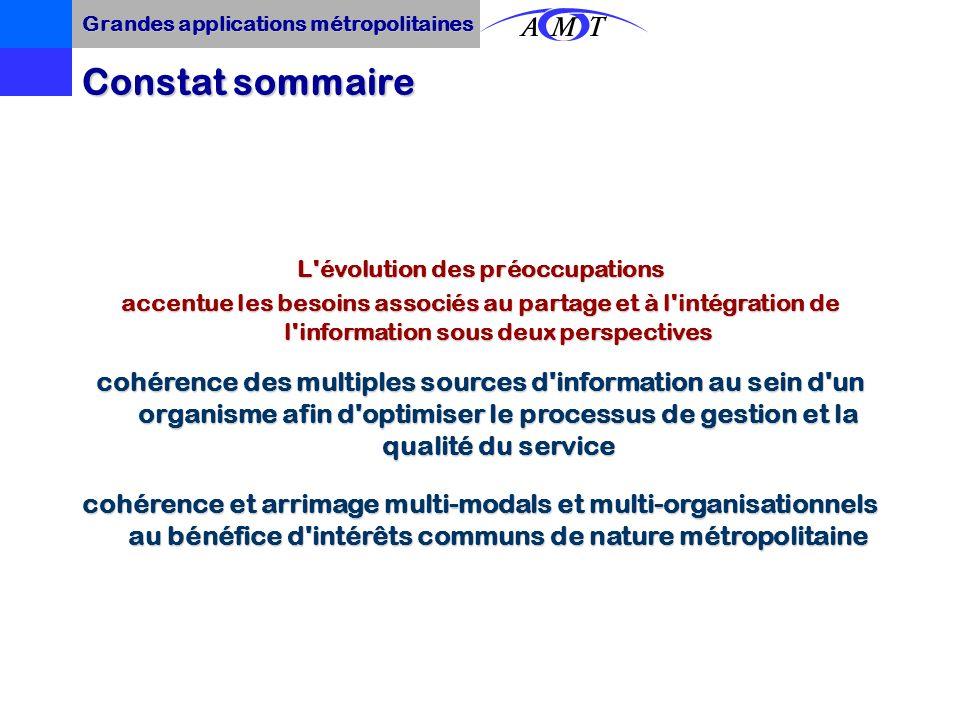Grandes applications métropolitaines Constat sommaire