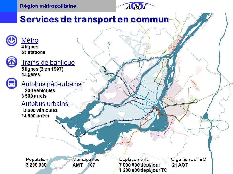 Région métropolitaine Services de transport en commun