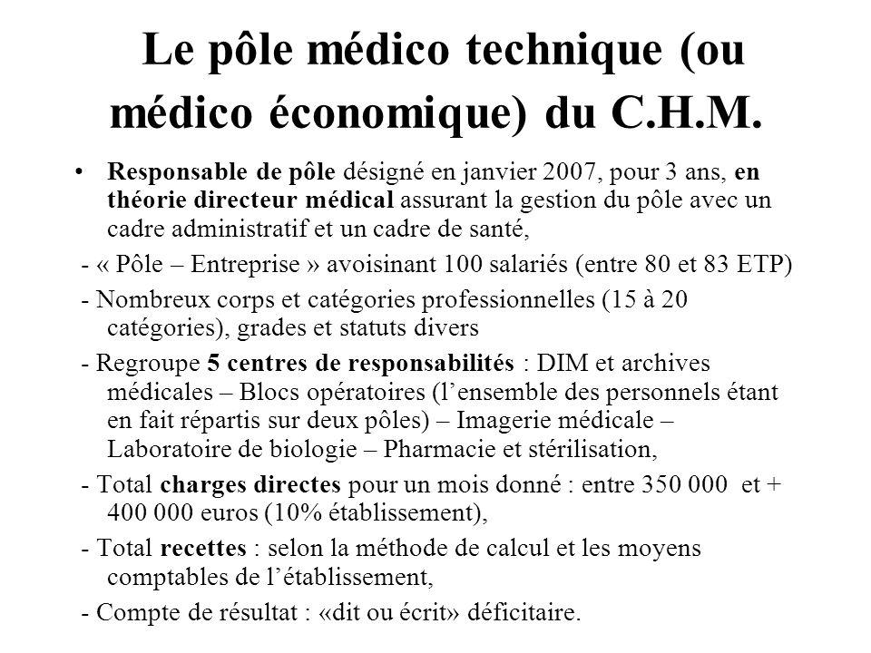 Le pôle médico technique (ou médico économique) du C.H.M.