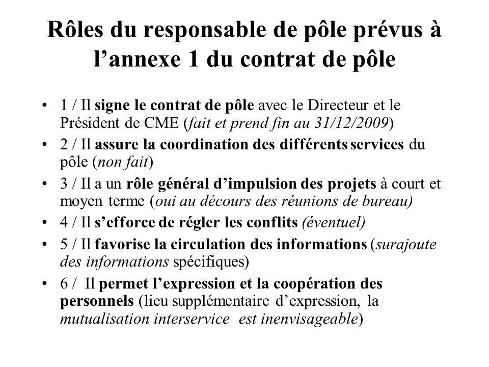 Rôles du responsable de pôle prévus à l'annexe 1 du contrat de pôle