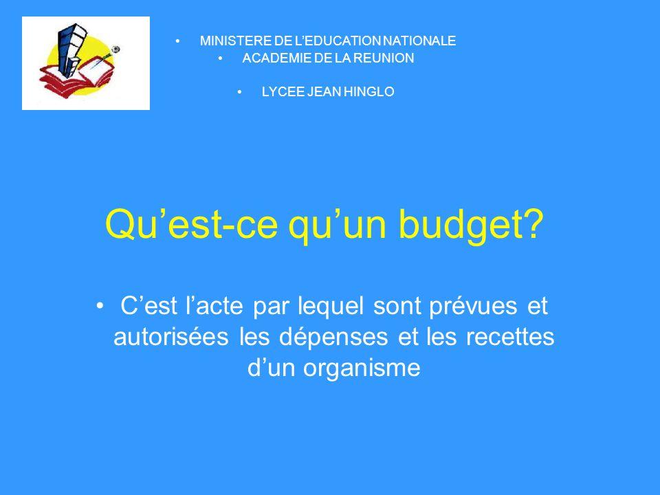 Qu'est-ce qu'un budget