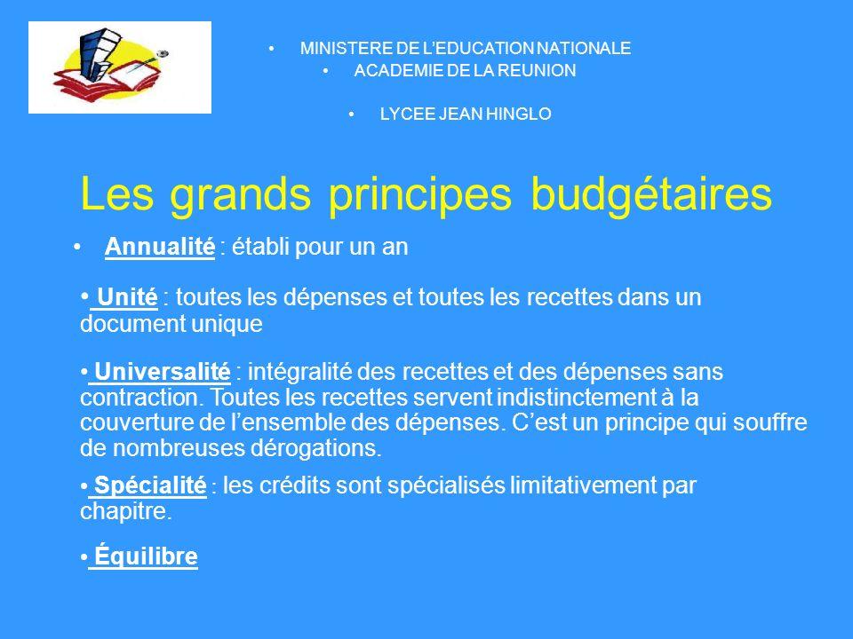 Les grands principes budgétaires