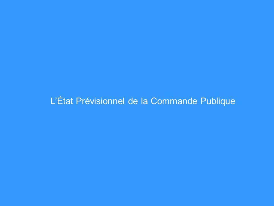 L'État Prévisionnel de la Commande Publique