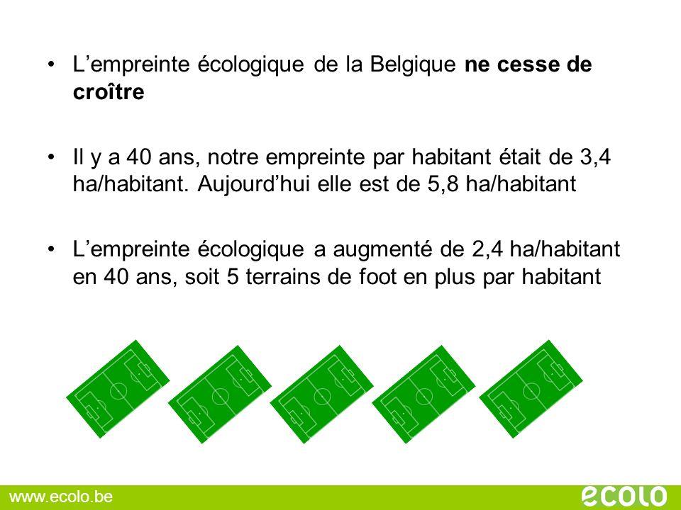 L'empreinte écologique de la Belgique ne cesse de croître