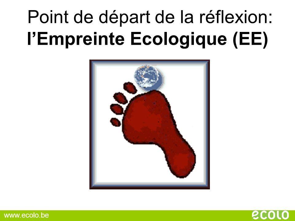 Point de départ de la réflexion: l'Empreinte Ecologique (EE)
