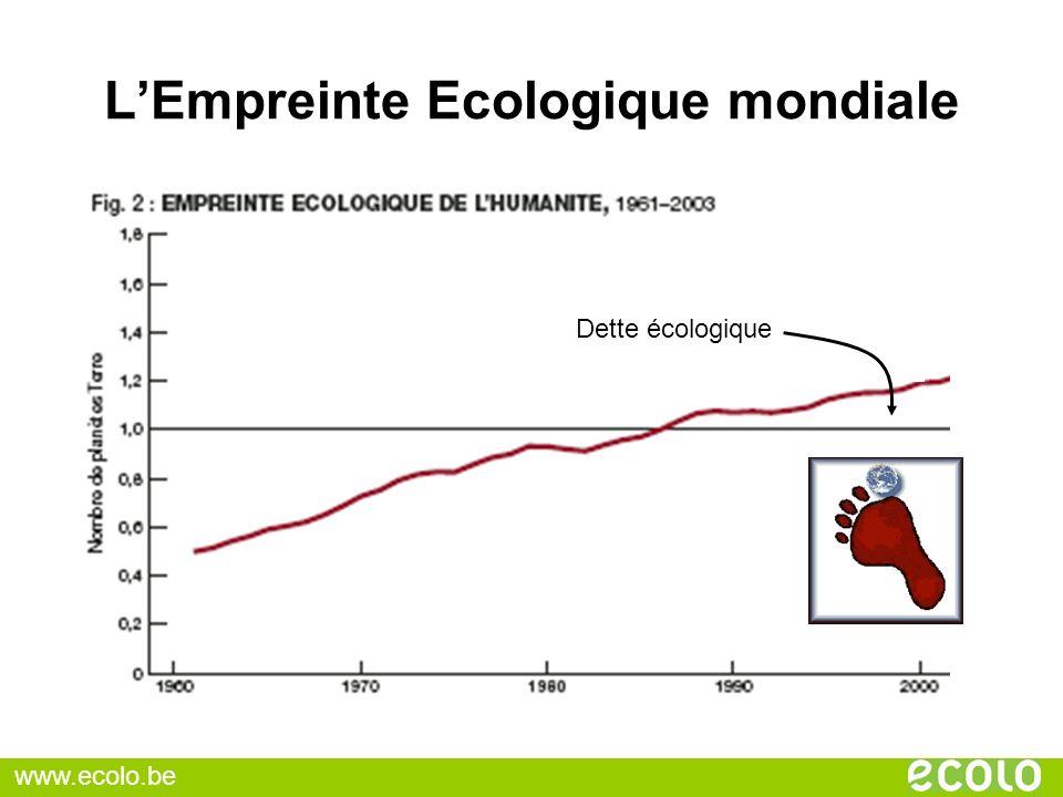 L'Empreinte Ecologique mondiale