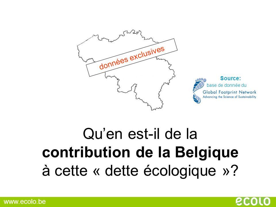 données exclusives Source: base de donnée du. Qu'en est-il de la contribution de la Belgique à cette « dette écologique »
