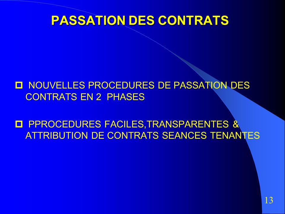 PASSATION DES CONTRATS