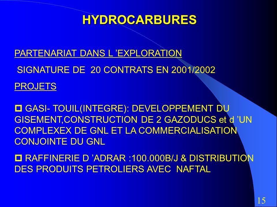 HYDROCARBURES PARTENARIAT DANS L 'EXPLORATION