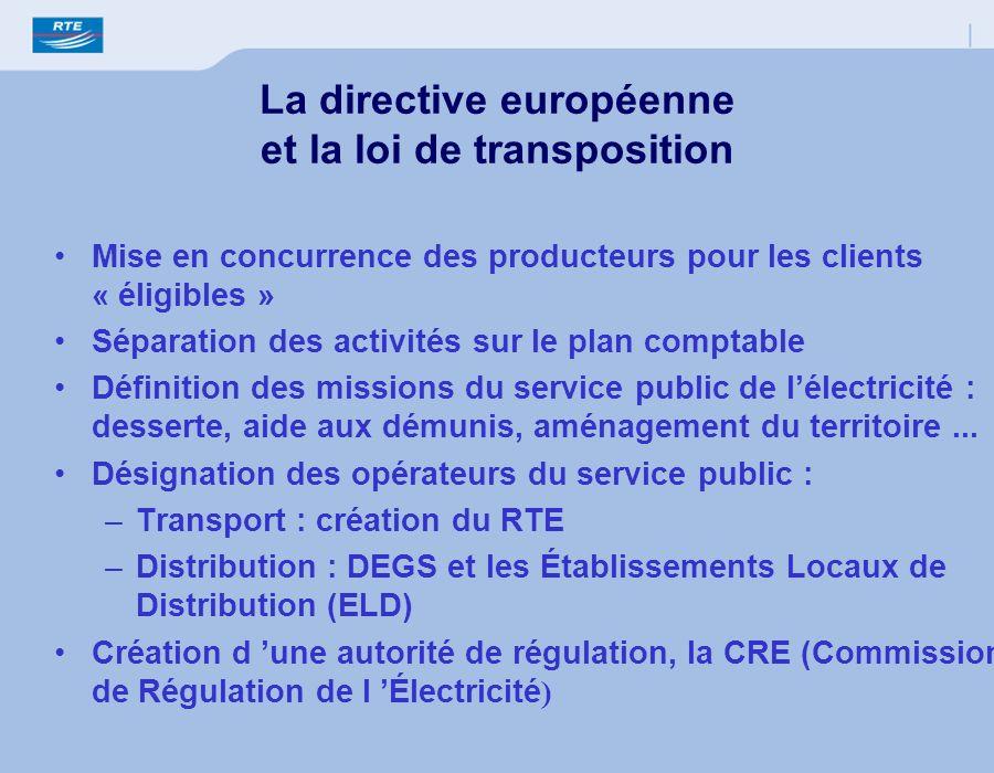 La directive européenne et la loi de transposition