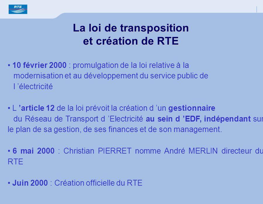 La loi de transposition et création de RTE