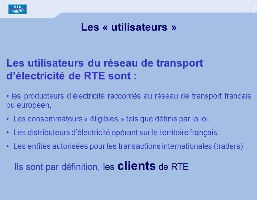 Les utilisateurs du réseau de transport d'électricité de RTE sont :