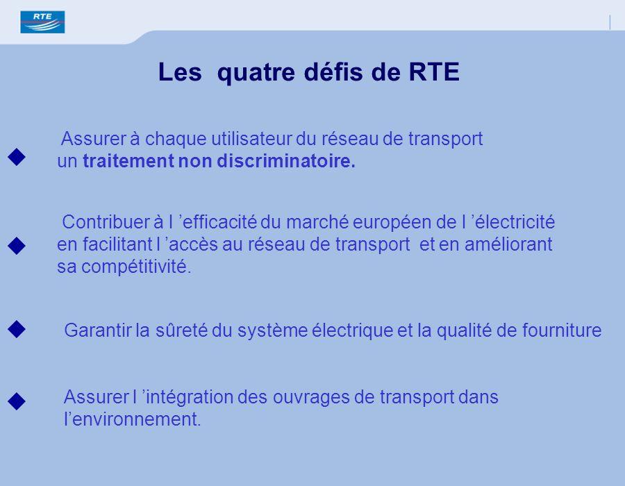 Les quatre défis de RTE    