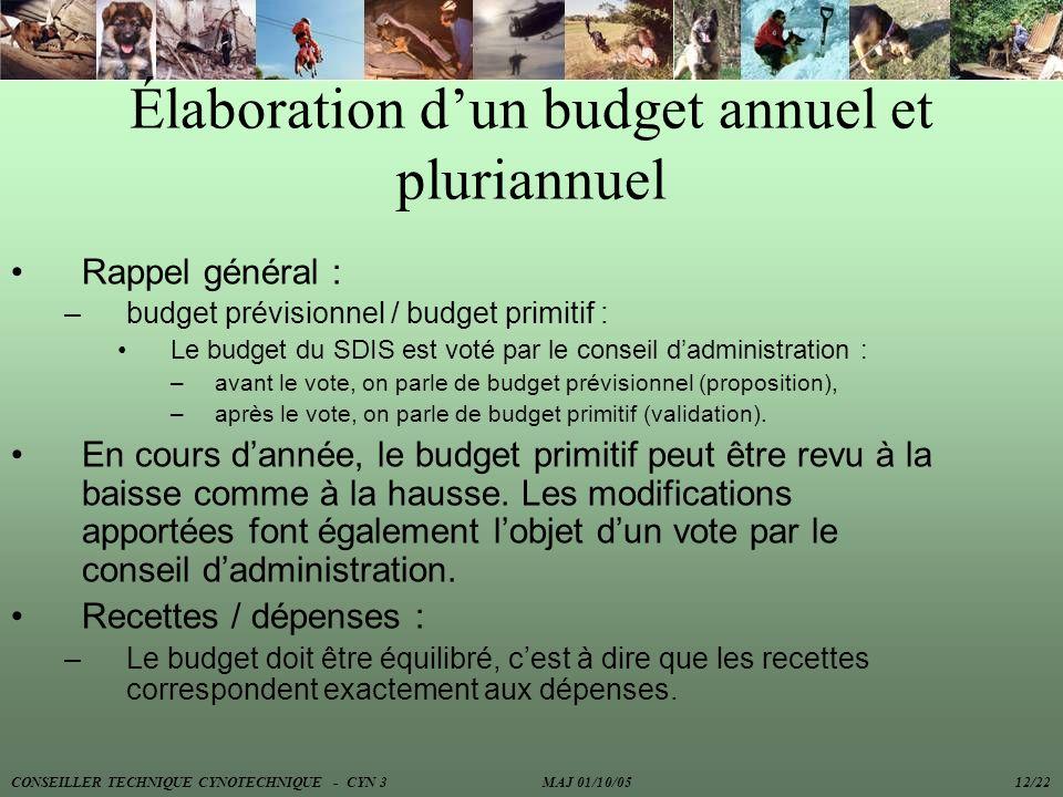 Élaboration d'un budget annuel et pluriannuel