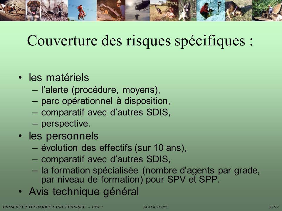 Couverture des risques spécifiques :