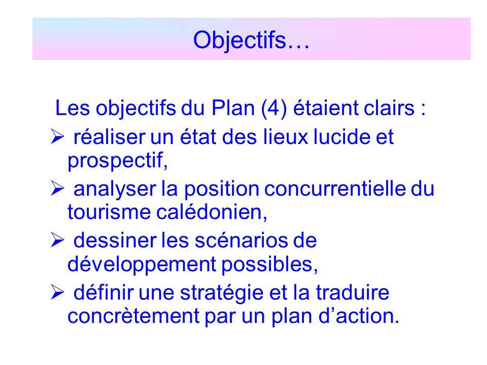 Objectifs… Les objectifs du Plan (4) étaient clairs :