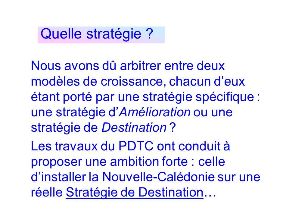 Quelle stratégie
