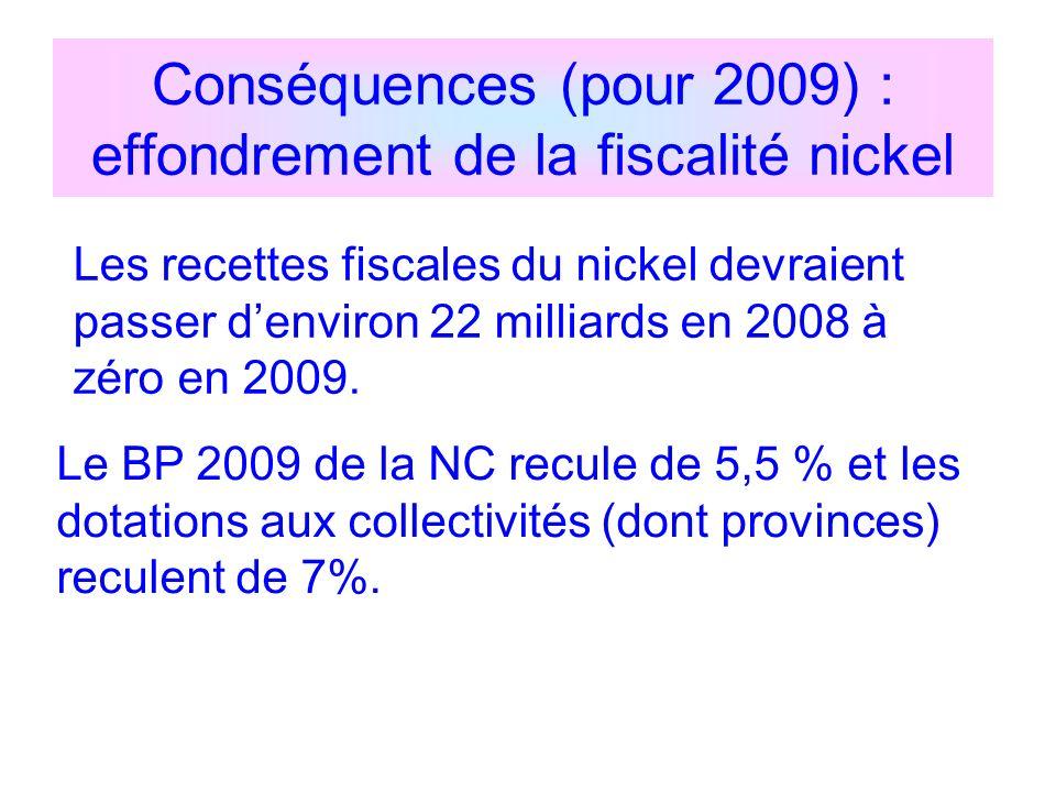 Conséquences (pour 2009) : effondrement de la fiscalité nickel