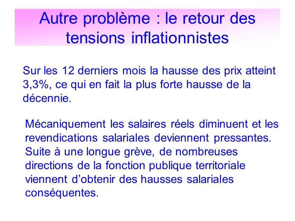 Autre problème : le retour des tensions inflationnistes