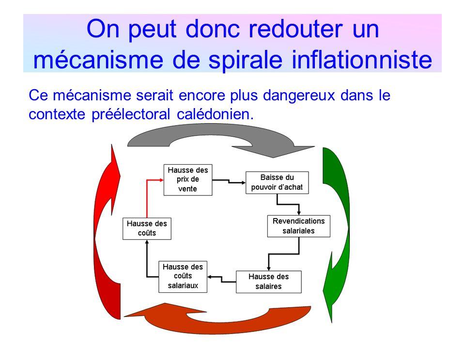 On peut donc redouter un mécanisme de spirale inflationniste