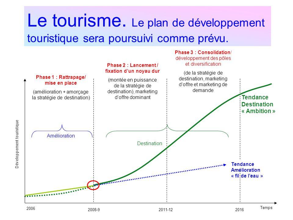 Le tourisme. Le plan de développement touristique sera poursuivi comme prévu.