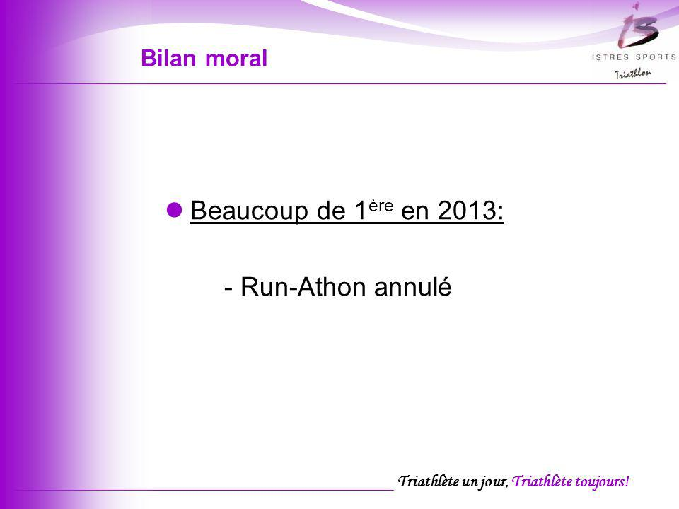 Bilan moral Beaucoup de 1ère en 2013: - Run-Athon annulé