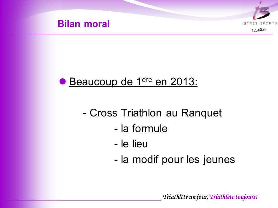 - Cross Triathlon au Ranquet - la formule - le lieu